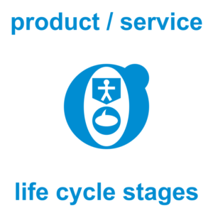 Design Question How 09 product service life cycle stages