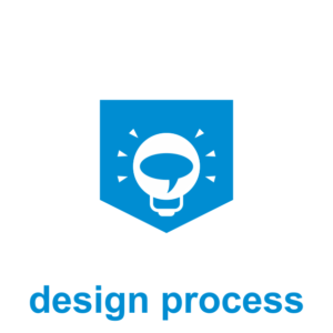 Design Question How 21 design process
